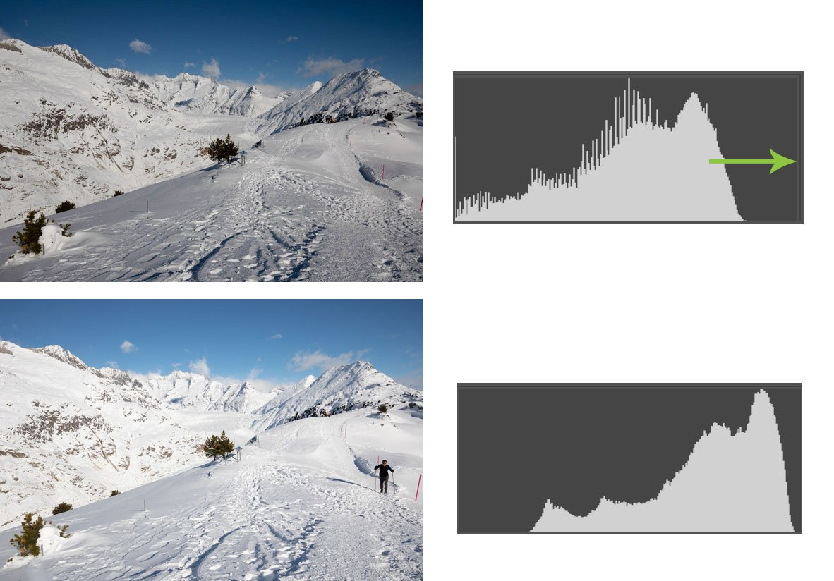 Grijze sneeuw weer wit door histogram